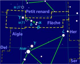 Image illustrative de l'article Flèche (constellation)