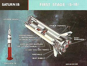 Saturn IB - Diagram of the S-IB first stage of the Saturn IB rocket