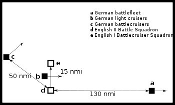 Map showing the locations of the British and German fleets; the German light cruisers pass between the British battleship and battlecruiser forces while the German battlecruisers steam to the northeast. The German battleships lie to the east of the other ships.