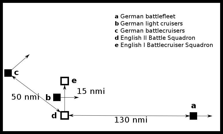 Scheer%27s illustration of I SG disposition 16 Dec. 1916 en