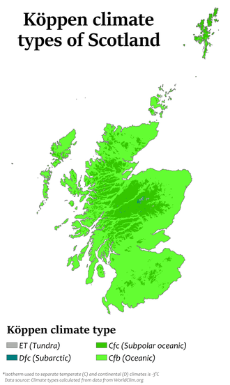 Climate of Scotland - Köppen climate types in Scotland