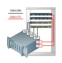 Server senza l'I/O consolidation