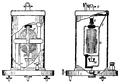 Siemens electrodynamometer.png