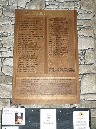 St Just in Penwith Parish Church - List of rectors and vicars