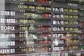Stock Signboard in Tokyo 2007.jpg