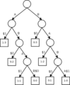 Suffix tree ABAB BABA.png