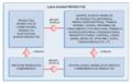 Supra-entidad Productos.png