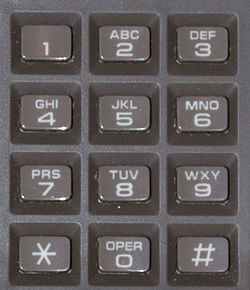 meaning of keypad