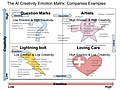 The AI Creativity Emotion Matrix 09.jpg