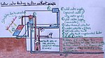 Talk Solar Water Heating Wikipedia