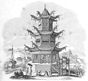 Title page illustration (China-Its State and Prospects).jpg