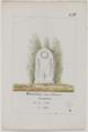 Tombeaux de personnages marquants enterrés dans les cimetières de Paris - 138 - Besnier.png