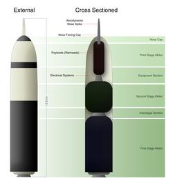 Resultado de imagen para misiles Trident.