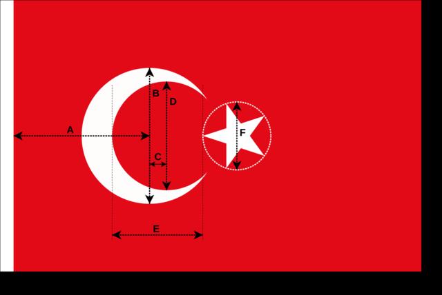 Török zászló méretei