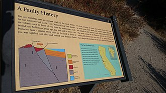 Pinnacles National Park - Fault history sign
