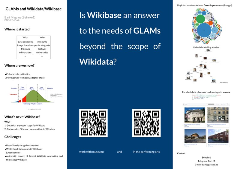 File:WikidataCon2019 GLAMs And Wikidata Wikibase.pdf