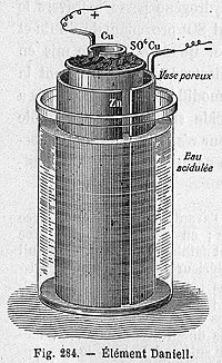 History of the battery