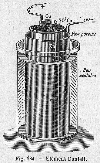 History of the battery - Porous pot cell