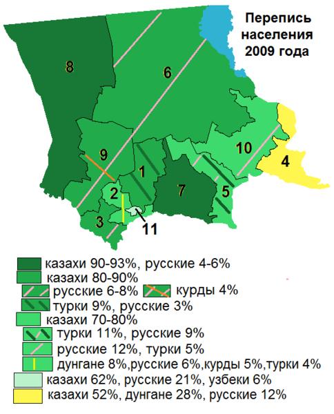 File:Жамбылская область Этно.png