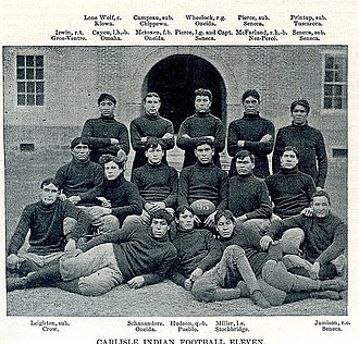 1895 Carlisle Indians football team - Image: 1895carlisle