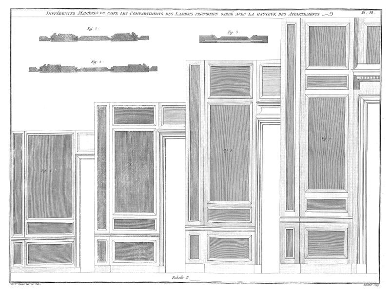 File:A-J Roubo - L'Art du Menuisier - Planche 058.png