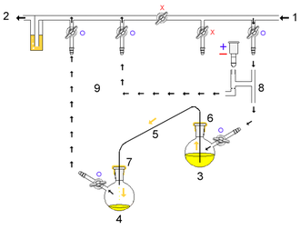 Cannula transfer - Image: Air sensitive cannula intra bleed valve