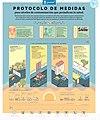 Algunas medidas del Ayuntamiento de Madrid contra el cambio climático 01.jpg