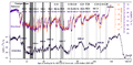 Approximate chronology of Heinrich events vs Dansgaard-Oeschger events and Antarctic Isotope Maxima.png