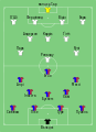 Barcelona vs Man Utd 2009-05-27 (uk).svg