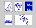 File:BatSLAM Simultaneous Localization and Mapping Using Biomimetic Sonar - pone.0054076.s001.ogv