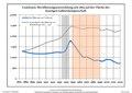 Bevölkerungsentwicklung Cumlosen.pdf