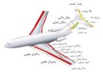Boeing 727 flight control surfaces (Farsi-Persian).png