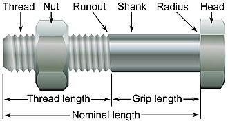 Bolt (fastener) - Parts and measurements.