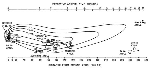 Схема радиоактивного следа от