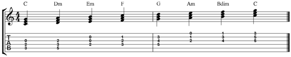 C major triads for guitar.png