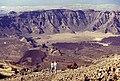 Caldera of Mount Teide (40440575312).jpg