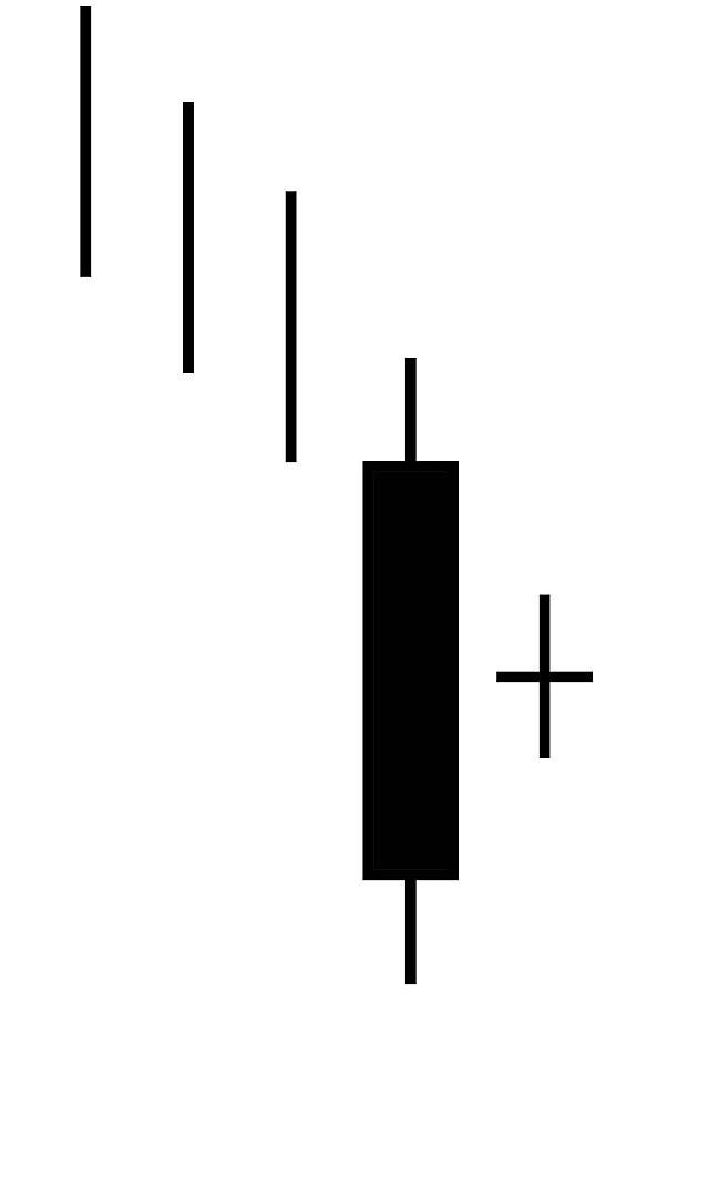 Ayrex Broker,  figuras chartista, patrones de velas estrategias y mucho mas - Página 3 640px-Candlestick_pattern_bullish_harami_cross