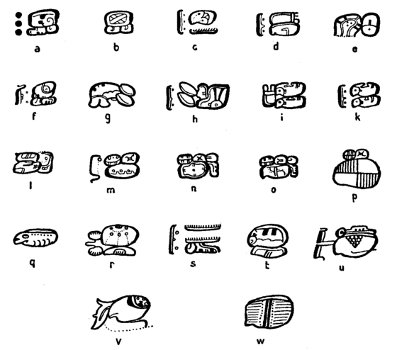 GLYPHS REFERRED TO IN THE TEXT.
