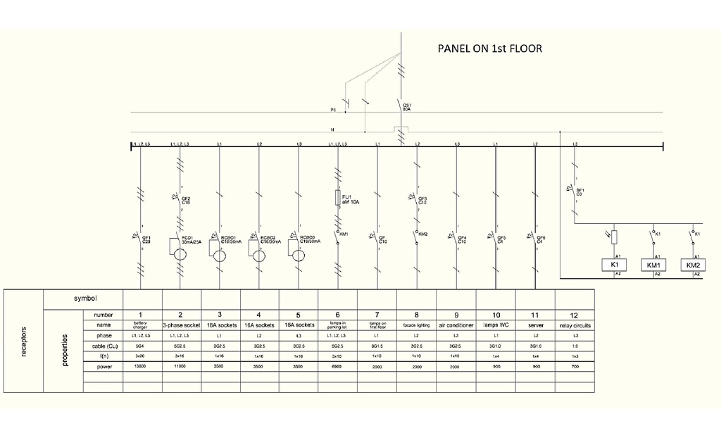 industrial air compressor wiring diagram file:commercial building wiring.pdf - wikimedia commons industrial commercial building wiring diagram #9
