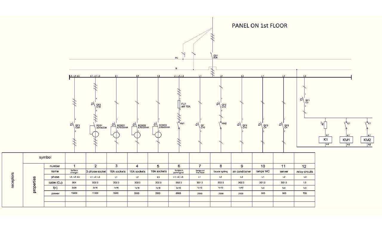 Commercial Building Wiring Diagrams Pdf File Wikimedia Commons Diagram Standard