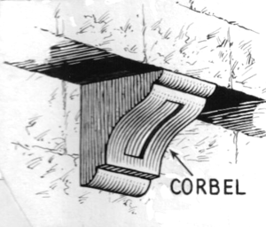 Corbel simple english wikipedia the free encyclopedia for Definition construction