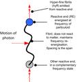 CordusConjecture2.21 PhotonCordus.png