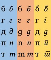 српска ћирилица википедија слободна енциклопедија