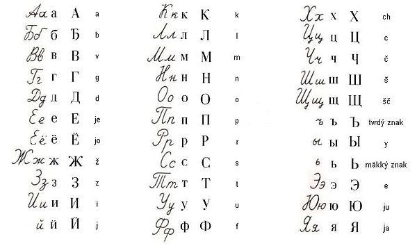 Afbeeldingsresultaat voor cyrillische schrift