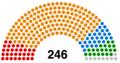 Diagramme répartition des voix pour l'élection du président de la Confédération de 2009.png