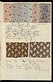 Dyer's Record Book (USA), 1880 (CH 18575299-14).jpg