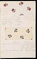 Dyer's Record Book (USA), 1884 (CH 18575291-16).jpg