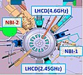 EAST Tokamak heating and current driving system.jpg