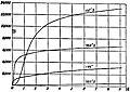 EB1911 - Magnetism - Fig. 27.jpg