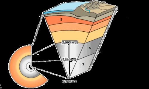 High School Earth Scienceinside Earth Wikibooks Open Books For